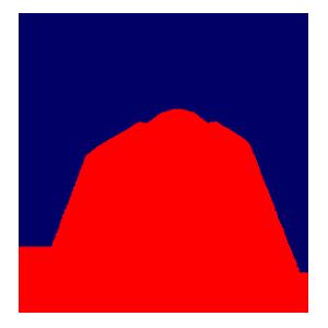 Victoria Nile Estates